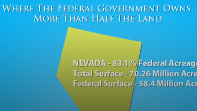 INFOGRAPHIC: Dealing With Federal Land in Nevada
