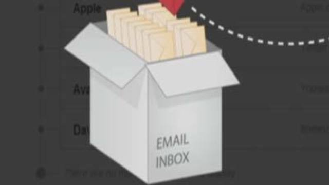 Website Promises to Rid In-Boxes of Unwanted E-Mail