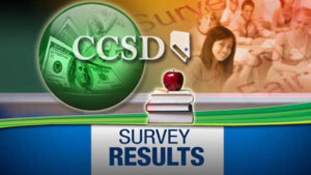 School District Reveals Results From Public Survey