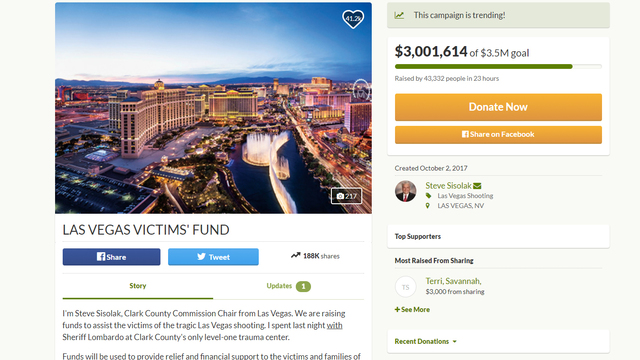 gofundme page for mass shooting victims